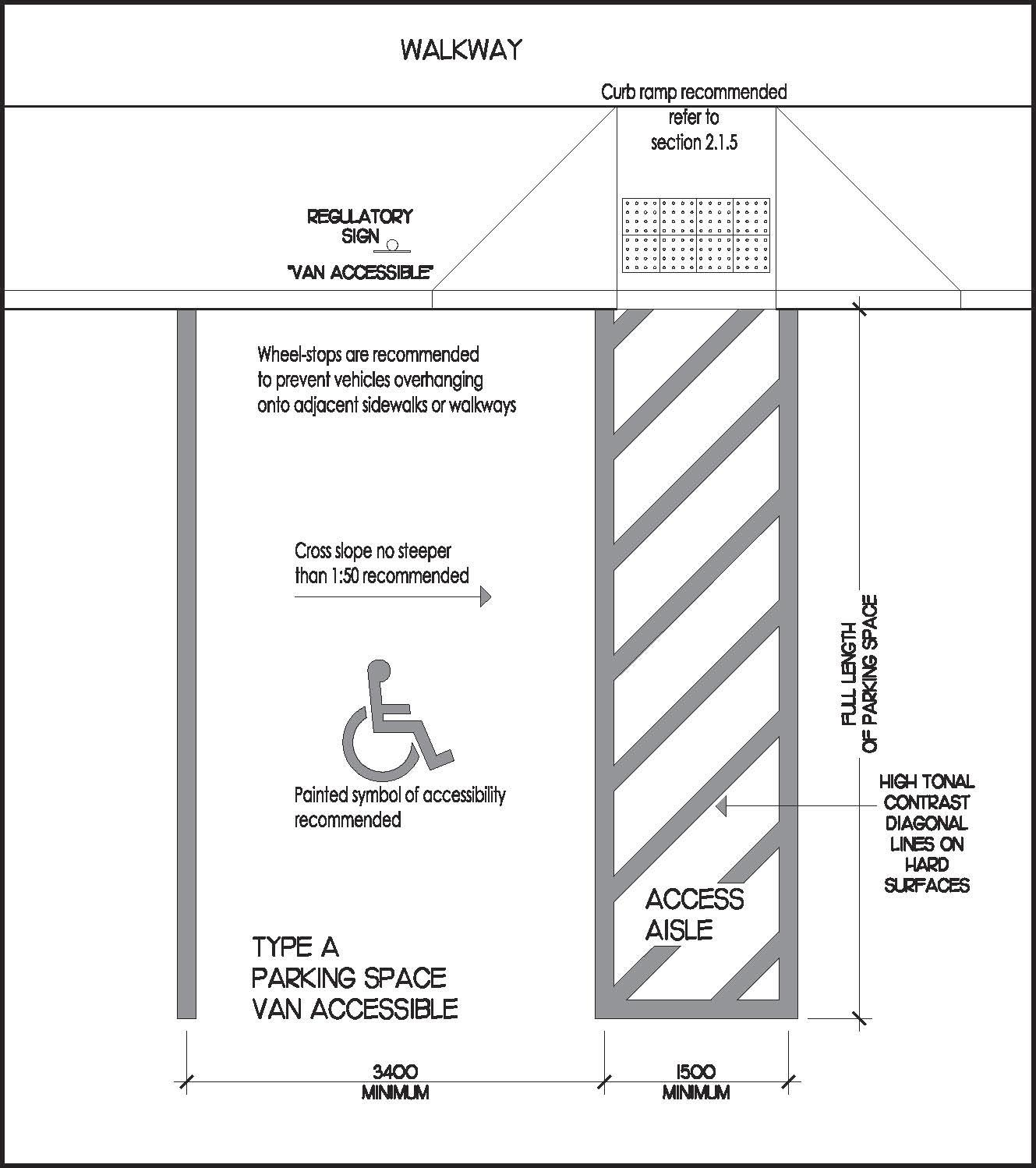 Read description on this page. Figure 2 6 1 1 Design Requirements and Better Practices for Type A