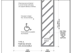 Ada parking spaces required